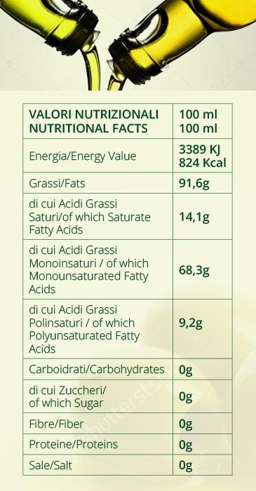 olio-aglio-4